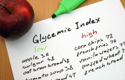 An apple near a list showing foods that are high and low within the Glycemic Index.