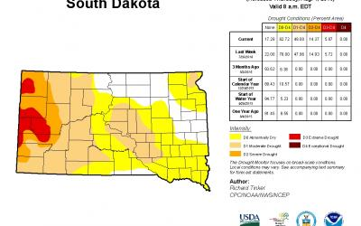 a graphic image showing drought in South Dakota